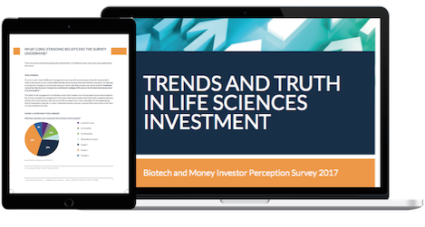 INVESTOR PERCEPTION SURVEY