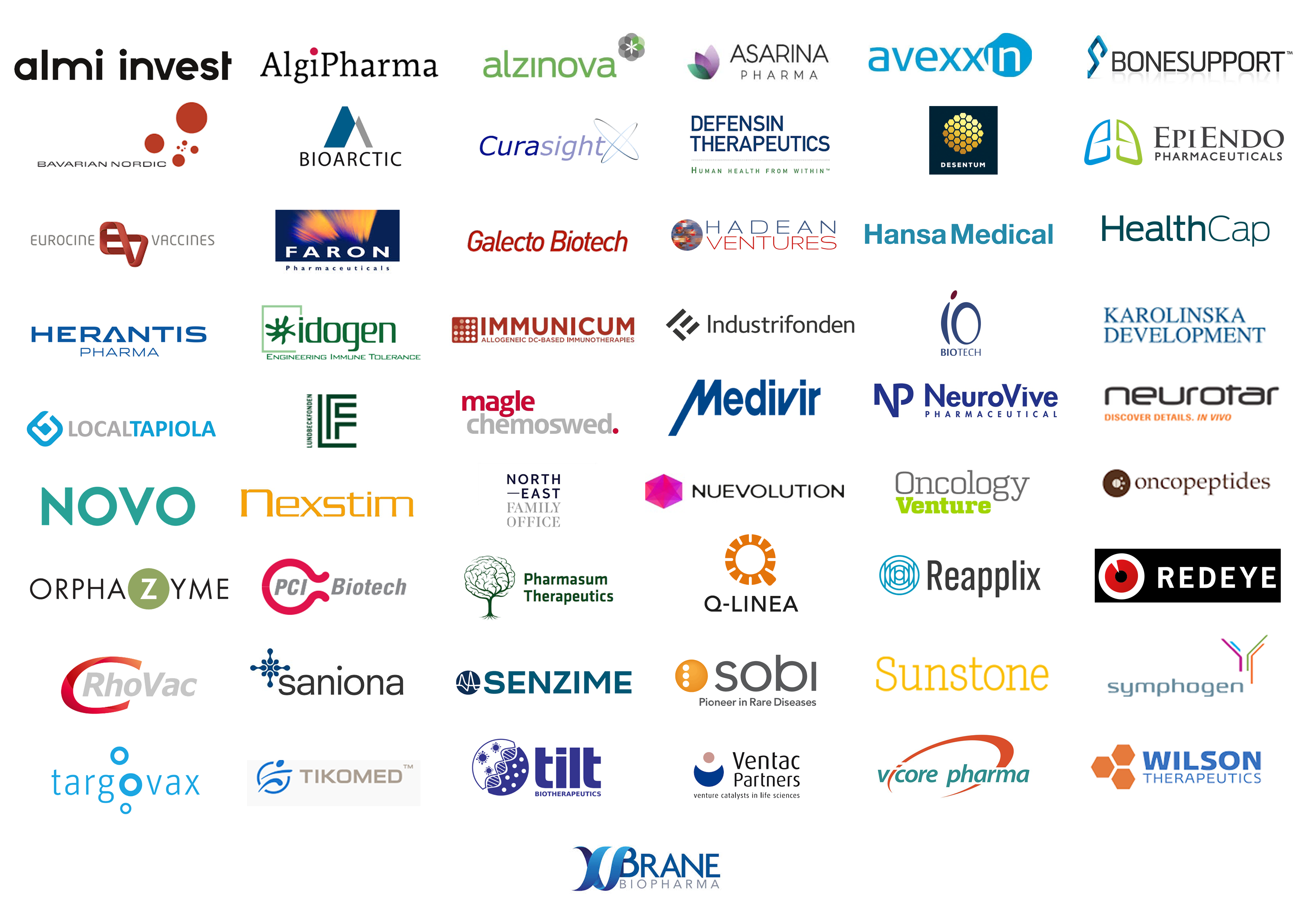 Previous Nordic Companies.png